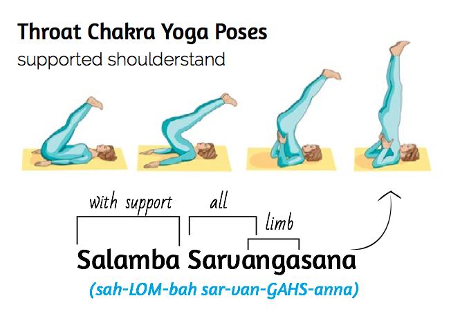 Throat chakra yoga poses